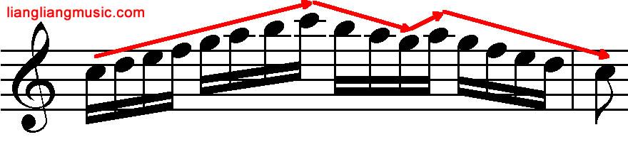 简单的单音乐句