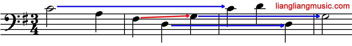 Mozart Minuet