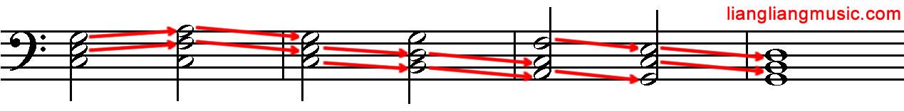 连续的和弦