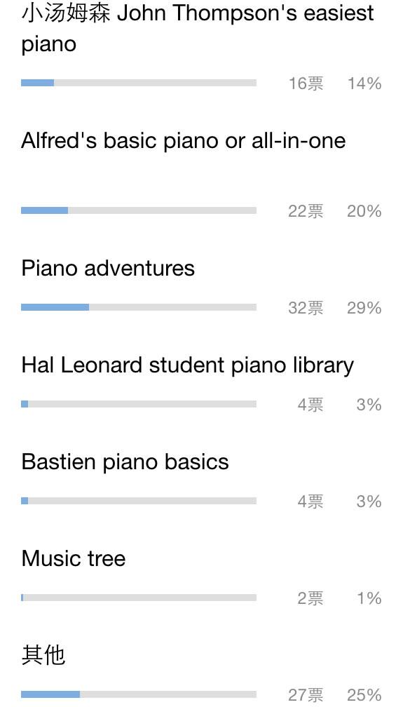 关于学琴的统计调查