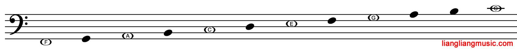 低音谱号通过FACE找其他音