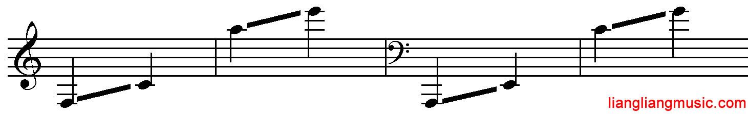 加线的常见音